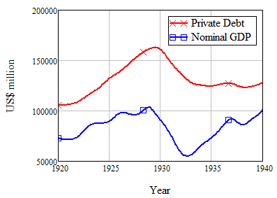 a discussion of if the prosperity of the 1920s partly caused the great depression Immigration in the united states by  the heaviest immigration worldwide took place from the early 1800's to the great depression,  partly under pressure from.